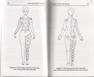 """Image from the book, """"Ayurvedic Beauty Care"""" by Melanie Sachs"""